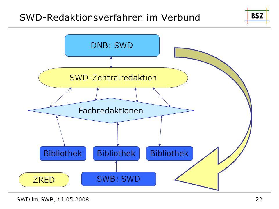 SWD im SWB, 14.05.200822 SWD-Redaktionsverfahren im Verbund Bibliothek Fachredaktionen SWD-Zentralredaktion DNB: SWD SWB: SWD ZRED