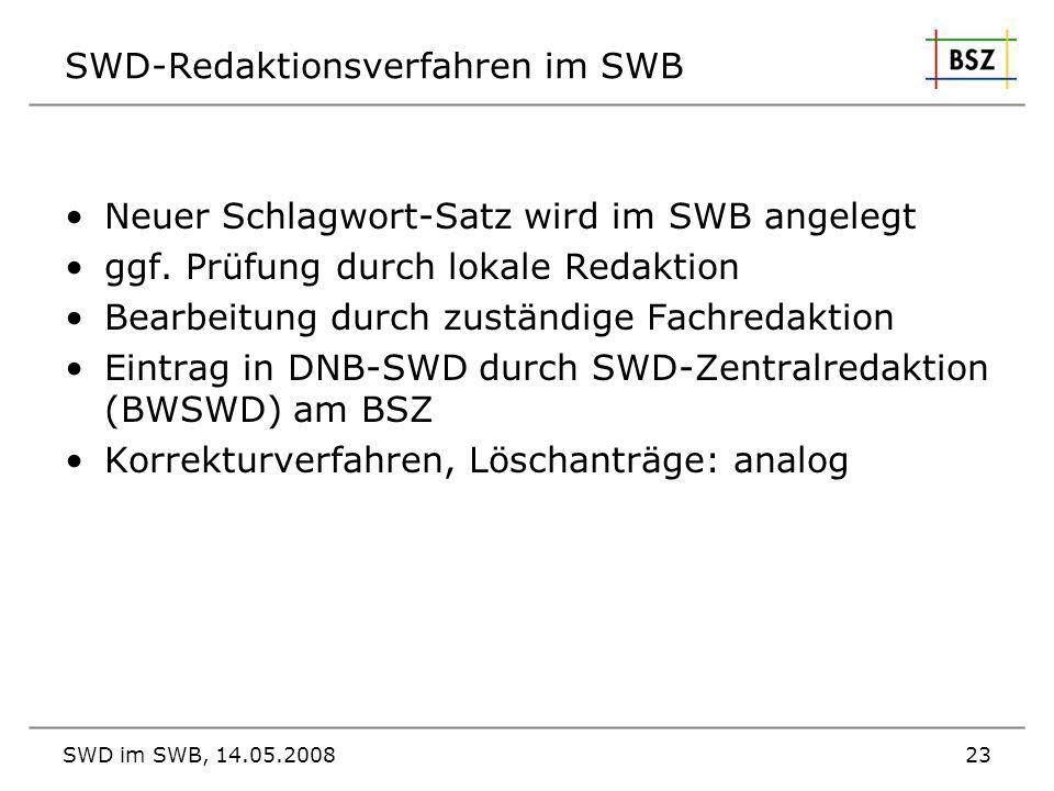 SWD im SWB, 14.05.200823 SWD-Redaktionsverfahren im SWB Neuer Schlagwort-Satz wird im SWB angelegt ggf. Prüfung durch lokale Redaktion Bearbeitung dur