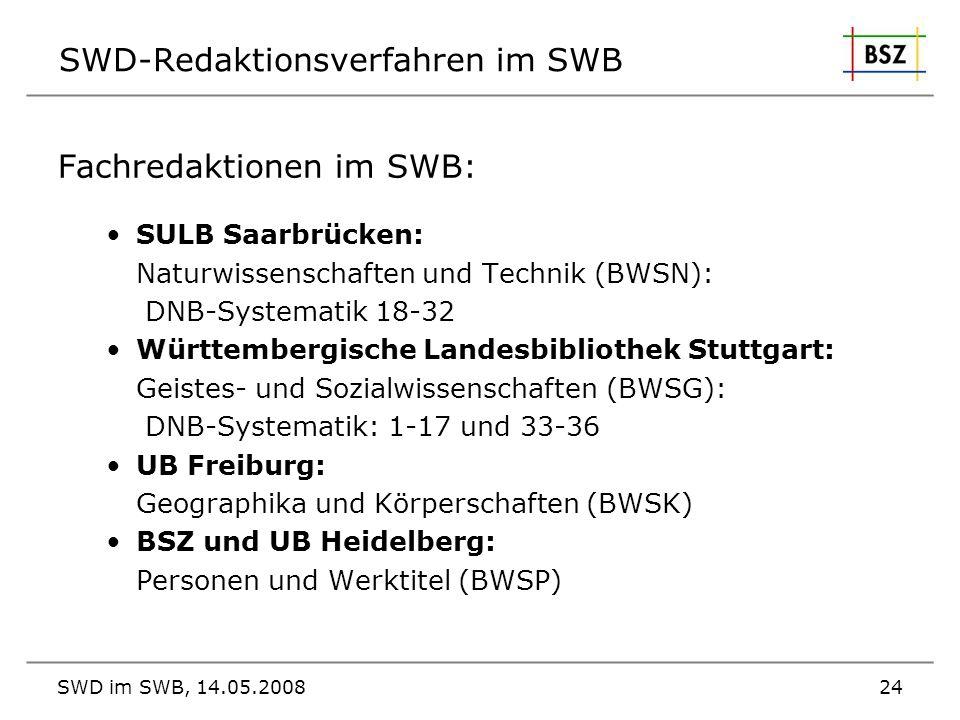 SWD im SWB, 14.05.200824 SWD-Redaktionsverfahren im SWB Fachredaktionen im SWB: SULB Saarbrücken: Naturwissenschaften und Technik (BWSN): DNB-Systemat