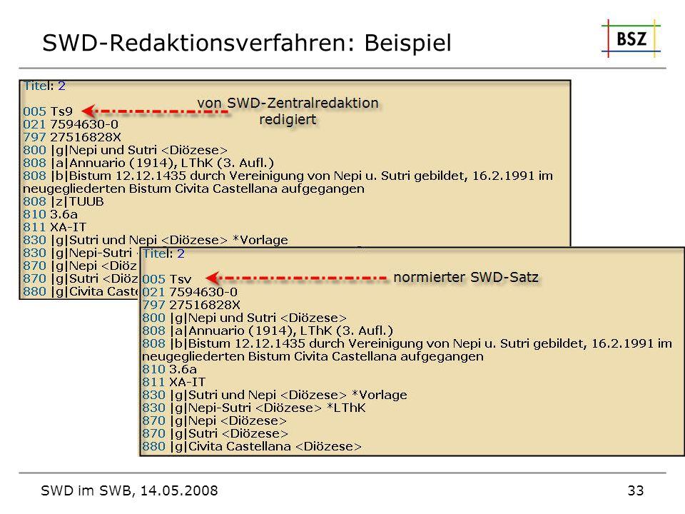 SWD im SWB, 14.05.200833 SWD-Redaktionsverfahren: Beispiel
