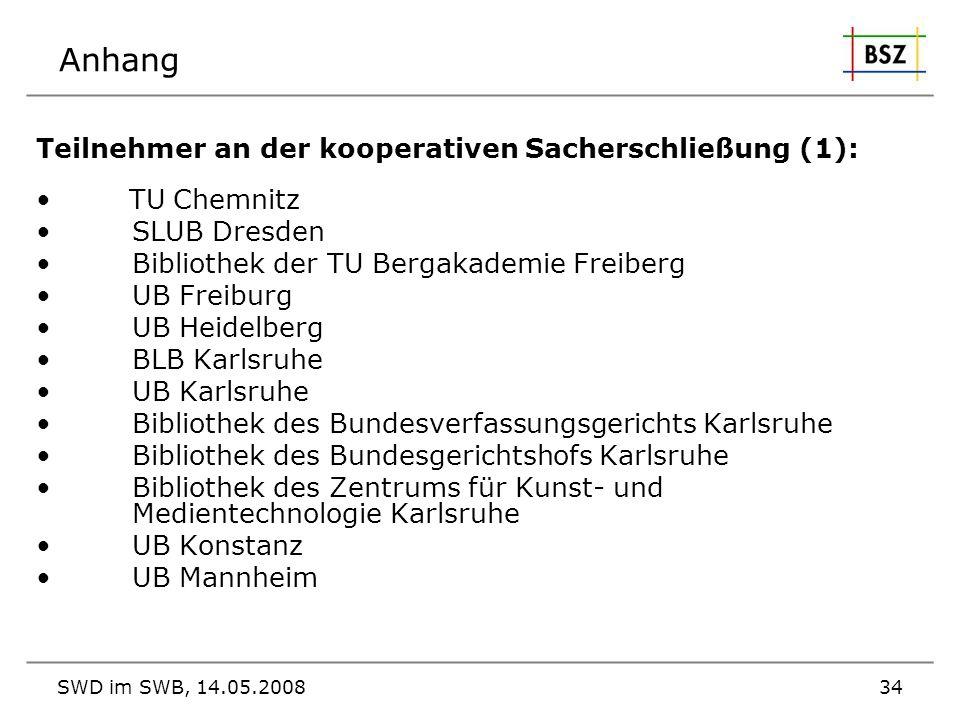 SWD im SWB, 14.05.200834 Anhang Teilnehmer an der kooperativen Sacherschließung (1): TU Chemnitz SLUB Dresden Bibliothek der TU Bergakademie Freiberg