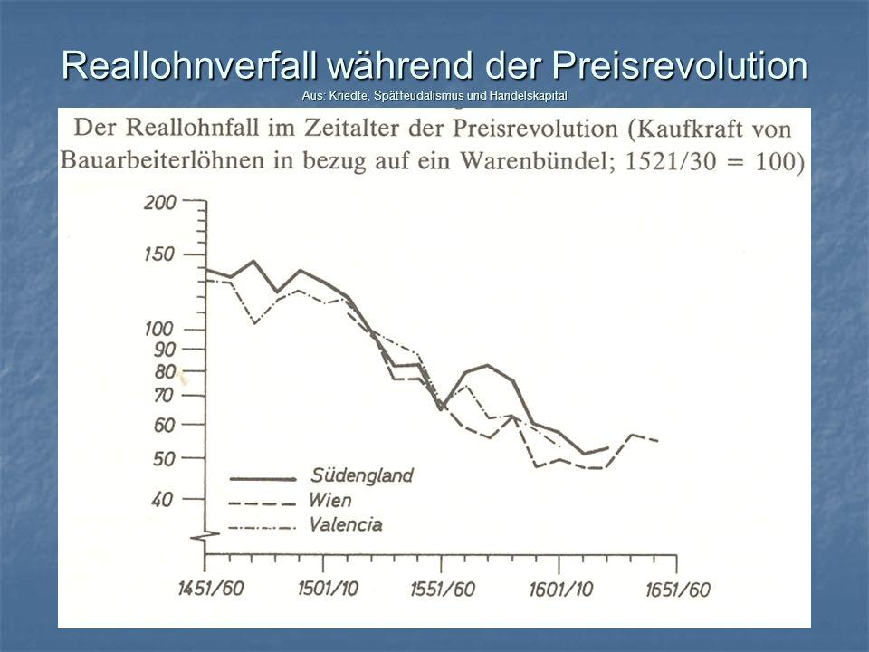 Reallohnverfall während der Preisrevolution Aus: Kriedte, Spätfeudalismus und Handelskapital