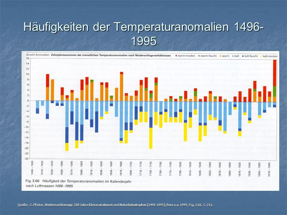 Häufigkeiten der Temperaturanomalien 1496- 1995 Quelle: C. Pfister, Wetternachhersage. 500 Jahre Klimavariationen und Naturkatastrophen (1496-1995), B