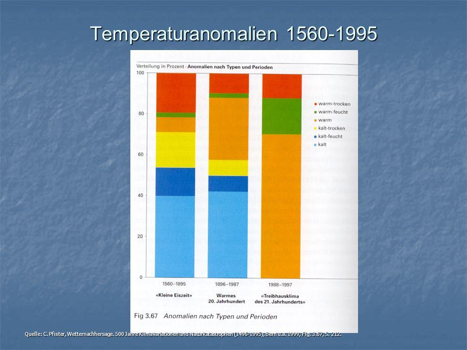 Temperaturanomalien 1560-1995 Quelle: C. Pfister, Wetternachhersage. 500 Jahre Klimavariationen und Naturkatastrophen (1496-1995), Bern u.a. 1999, Fig