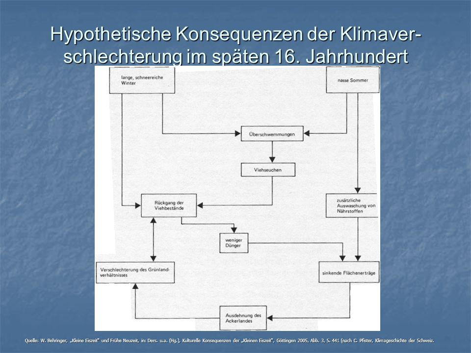 Hypothetische Konsequenzen der Klimaver- schlechterung im späten 16. Jahrhundert Quelle: W. Behringer, Kleine Eiszeit und Frühe Neuzeit, in: Ders. u.a