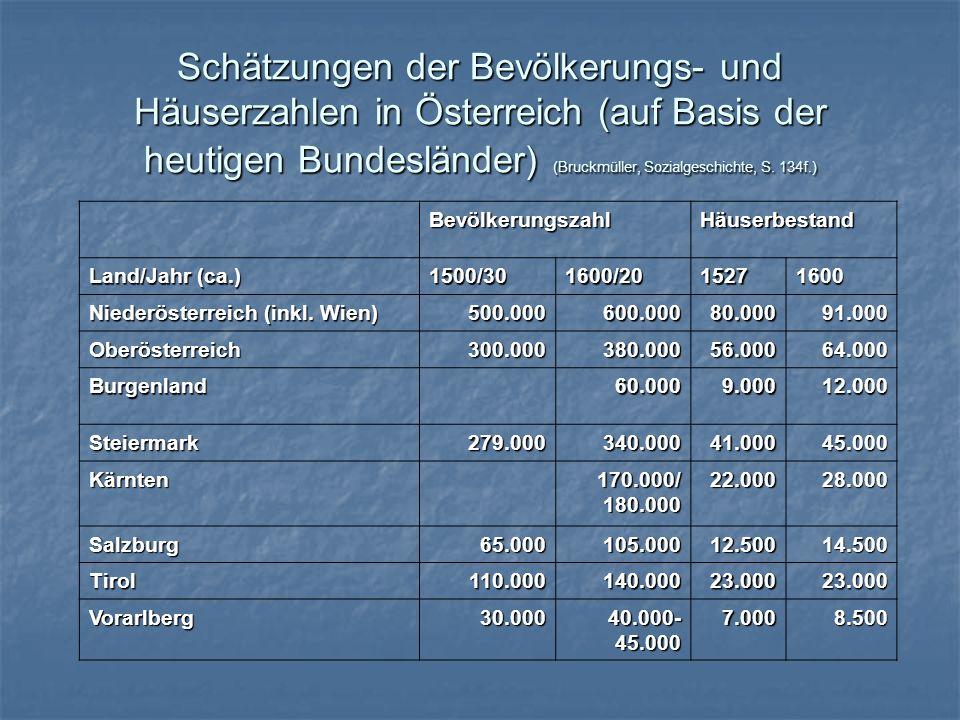 Schätzungen der Bevölkerungs- und Häuserzahlen in Österreich (auf Basis der heutigen Bundesländer) (Bruckmüller, Sozialgeschichte, S. 134f.) Bevölkeru