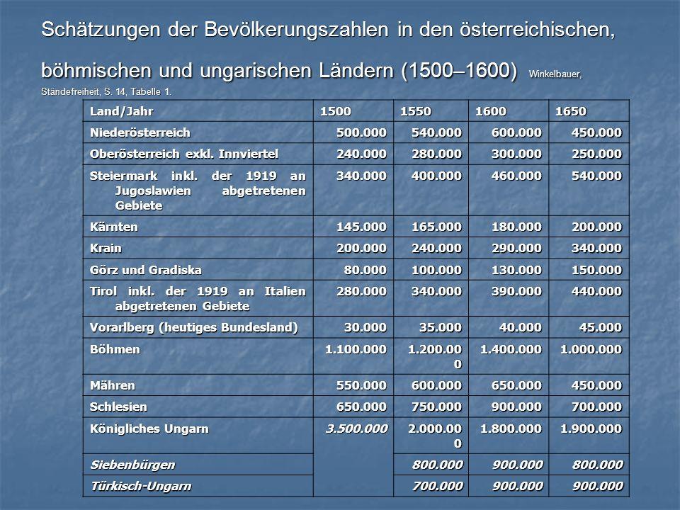 Schätzungen der Bevölkerungszahlen in den österreichischen, böhmischen und ungarischen Ländern (1500–1600) Winkelbauer, Ständefreiheit, S. 14, Tabelle