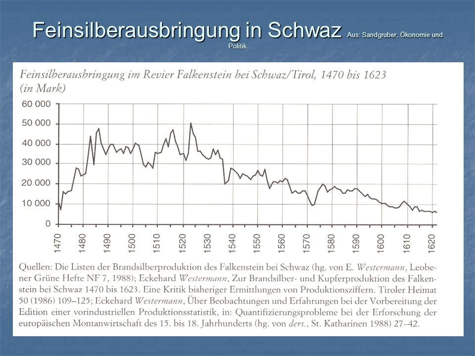 Feinsilberausbringung in Schwaz Aus: Sandgruber, Ökonomie und Politik