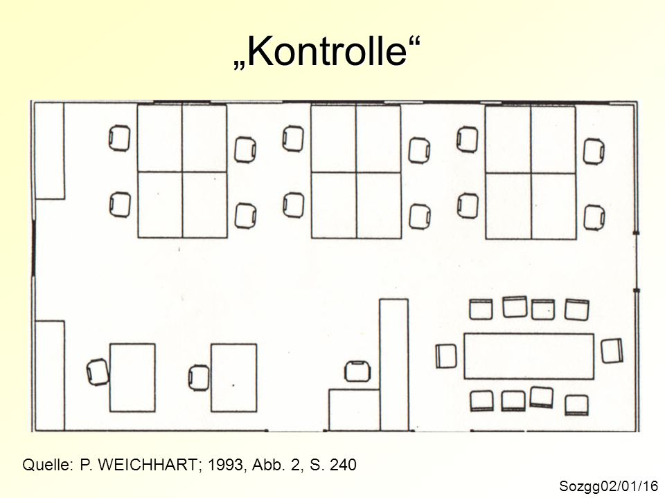 Kontrolle Sozgg02/01/16 Quelle: P. WEICHHART; 1993, Abb. 2, S. 240