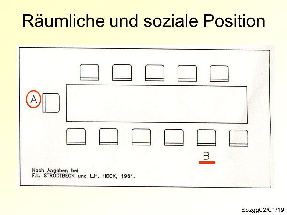 Räumliche und soziale Position Sozgg02/01/19