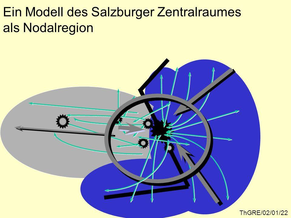 ThGRE/02/01/23 Der Salzburger Zentralraum als Wahrnehmungs- und Identitätsregion Subjektive / gruppenspezifische kognitive Karte einer Region - - - - - - - - - - + - - - - - - - - - - Nodalregion Wahr- nehmungs- region
