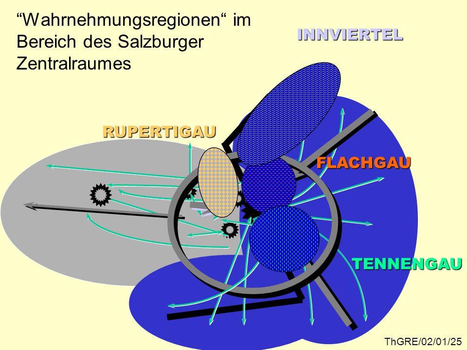 ThGRE/02/01/26 Der Salzburger Zentralraum als Planungsregion Pla-nungs-region NODAL-REGION