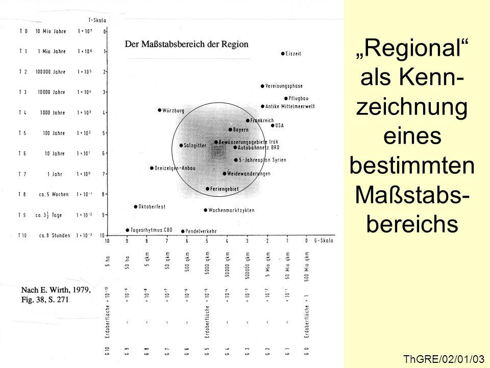 Gebiet versus Region ThGRE/02/01/04 Ein beliebig abgrenzbarer Ausschnitt der Erdober- fläche, der ohne Angabe zusätzlicher Attribute aus- schließlich durch den Bezug auf das Koordinaten- system definiert wird, soll als Gebiet bezeichnet werden.