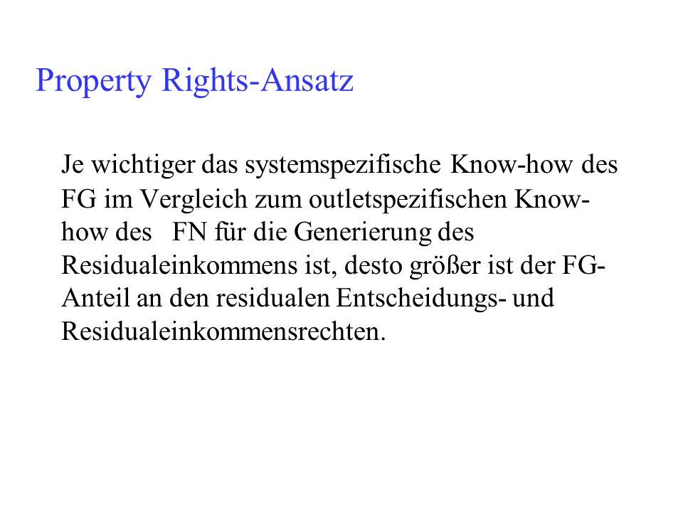 Property Rights-Ansatz Je wichtiger das systemspezifische Know-how des FG im Vergleich zum outletspezifischen Know- how des FN für die Generierung des