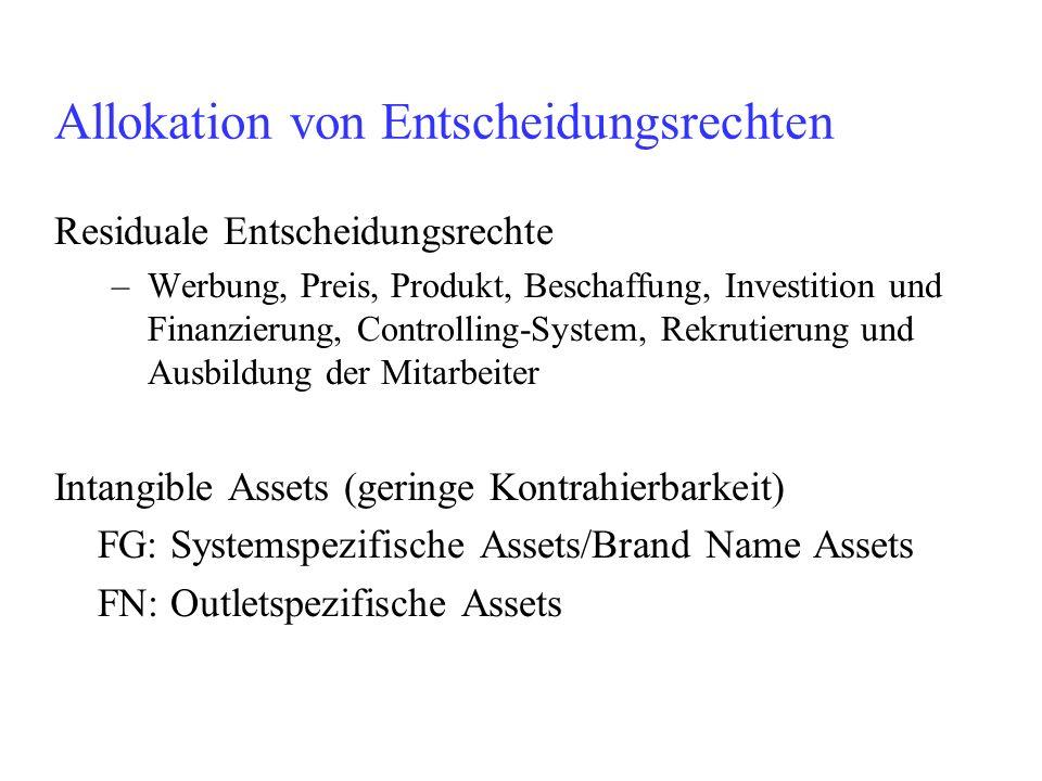 Allokation von Entscheidungsrechten Residuale Entscheidungsrechte –Werbung, Preis, Produkt, Beschaffung, Investition und Finanzierung, Controlling-Sys