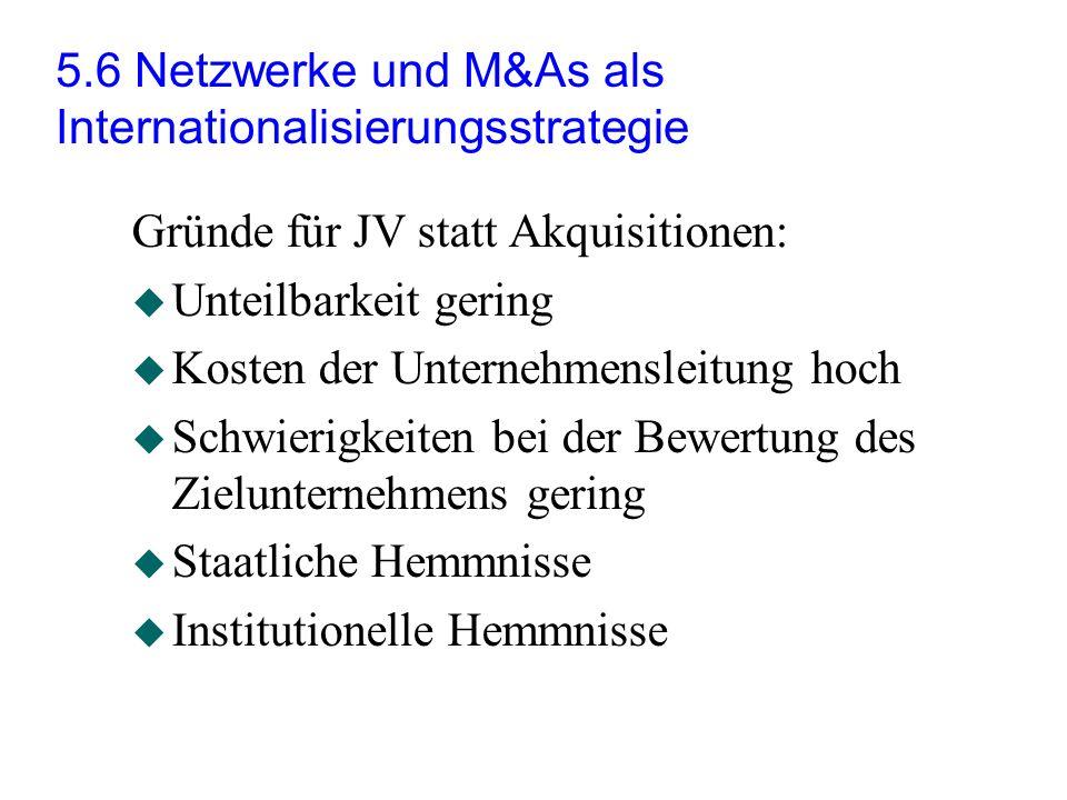 5.6 Netzwerke und M&As als Internationalisierungsstrategie Gründe für JV statt Akquisitionen: u Unteilbarkeit gering u Kosten der Unternehmensleitung