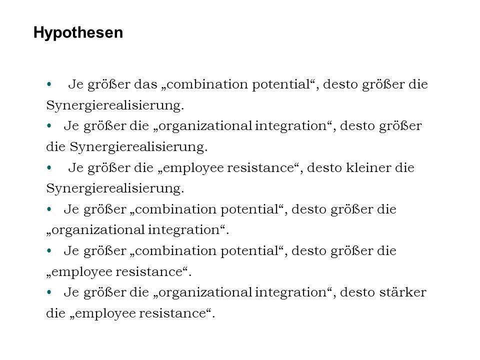 Je größer das combination potential, desto größer die Synergierealisierung. Je größer die organizational integration, desto größer die Synergierealisi