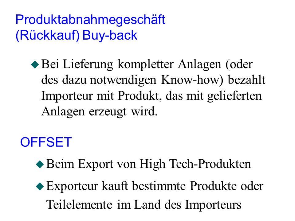Produktabnahmegeschäft (Rückkauf) Buy-back u Bei Lieferung kompletter Anlagen (oder des dazu notwendigen Know-how) bezahlt Importeur mit Produkt, das