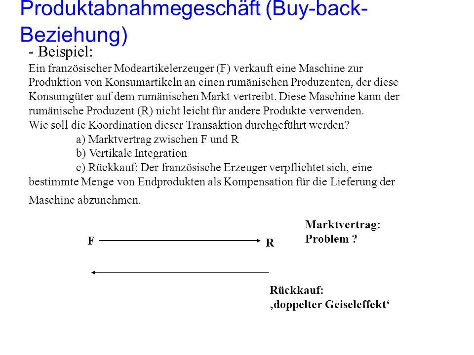 Produktabnahmegeschäft (Buy-back- Beziehung) - Beispiel: Ein französischer Modeartikelerzeuger (F) verkauft eine Maschine zur Produktion von Konsumart