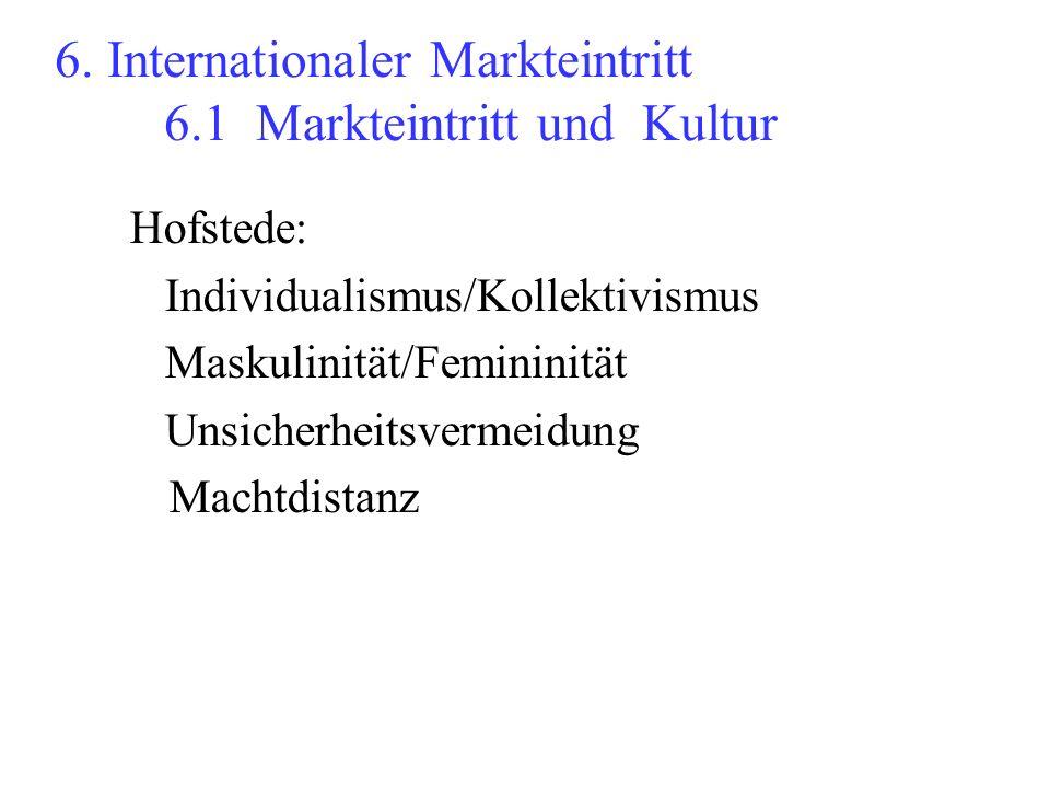 6. Internationaler Markteintritt 6.1 Markteintritt und Kultur Hofstede: Individualismus/Kollektivismus Maskulinität/Femininität Unsicherheitsvermeidun