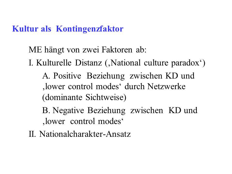 Kultur als Kontingenzfaktor ME hängt von zwei Faktoren ab: I. Kulturelle Distanz (National culture paradox) A. Positive Beziehung zwischen KD und lowe