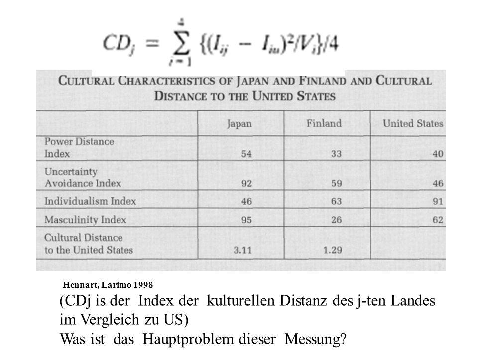 Hennart, Larimo 1998 (CDj is der Index der kulturellen Distanz des j-ten Landes im Vergleich zu US) Was ist das Hauptproblem dieser Messung?
