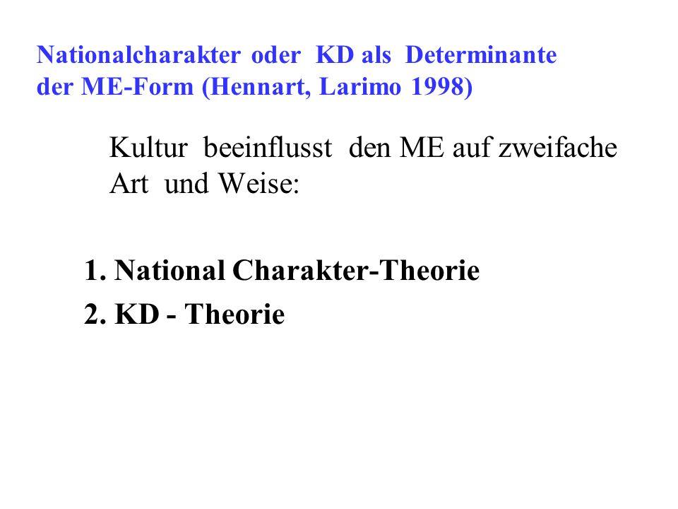 Nationalcharakter oder KD als Determinante der ME-Form (Hennart, Larimo 1998) Kultur beeinflusst den ME auf zweifache Art und Weise: 1. National Chara