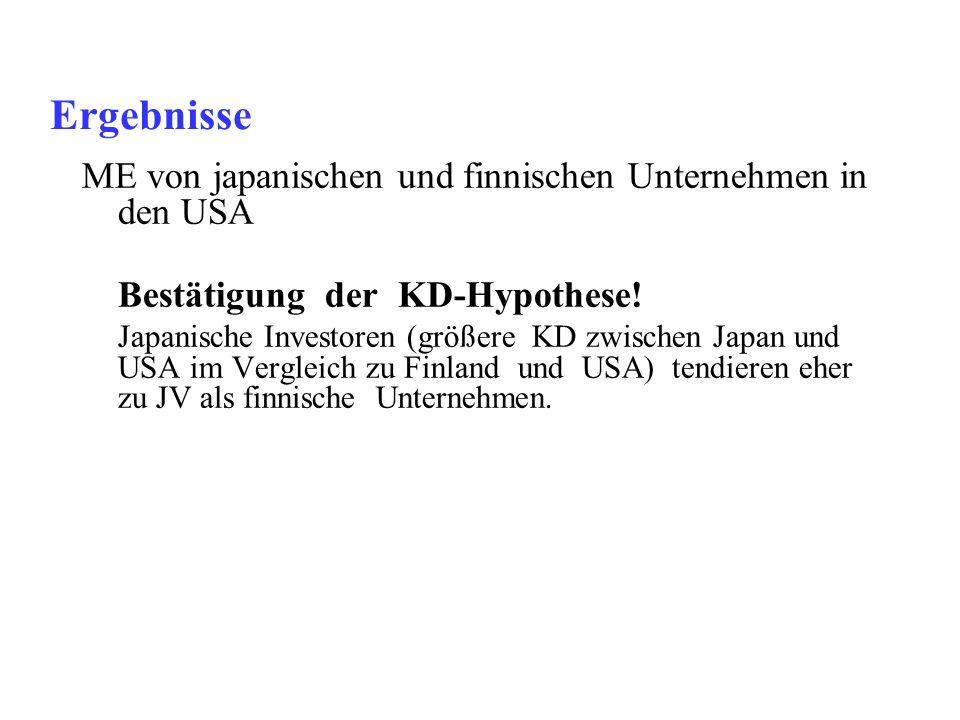 Ergebnisse ME von japanischen und finnischen Unternehmen in den USA Bestätigung der KD-Hypothese! Japanische Investoren (größere KD zwischen Japan und