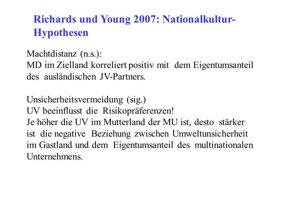 Richards und Young 2007: Nationalkultur- Hypothesen Machtdistanz (n.s.): MD im Zielland korreliert positiv mit dem Eigentumsanteil des ausländischen J