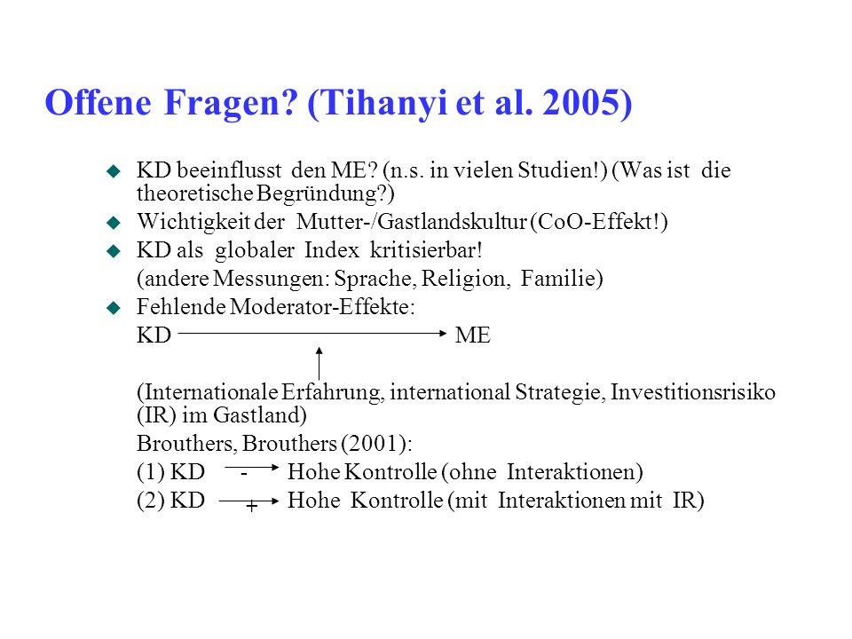 Offene Fragen? (Tihanyi et al. 2005) u KD beeinflusst den ME? (n.s. in vielen Studien!) (Was ist die theoretische Begründung?) u Wichtigkeit der Mutte