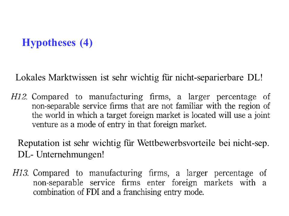 Hypotheses (4) Lokales Marktwissen ist sehr wichtig für nicht-separierbare DL! Reputation ist sehr wichtig für Wettbewerbsvorteile bei nicht-sep. DL-