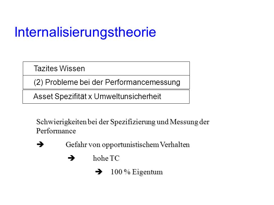 Internalisierungstheorie Factors of the internalization Theory Tazites Wissen (2) Probleme bei der Performancemessung Asset Spezifität x Umweltunsiche
