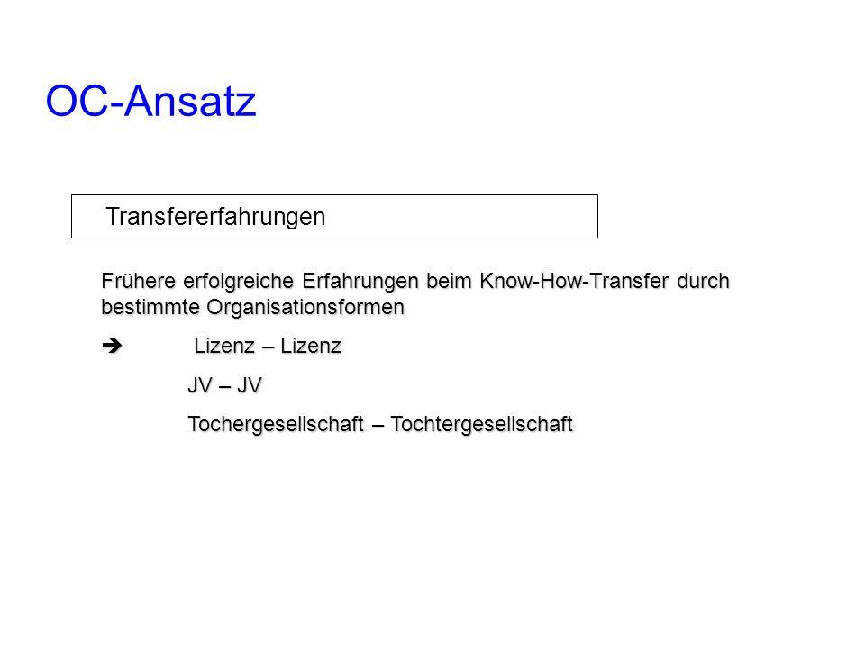 OC-Ansatz Transfererfahrungen Frühere erfolgreiche Erfahrungen beim Know-How-Transfer durch bestimmte Organisationsformen Lizenz – Lizenz Lizenz – Liz