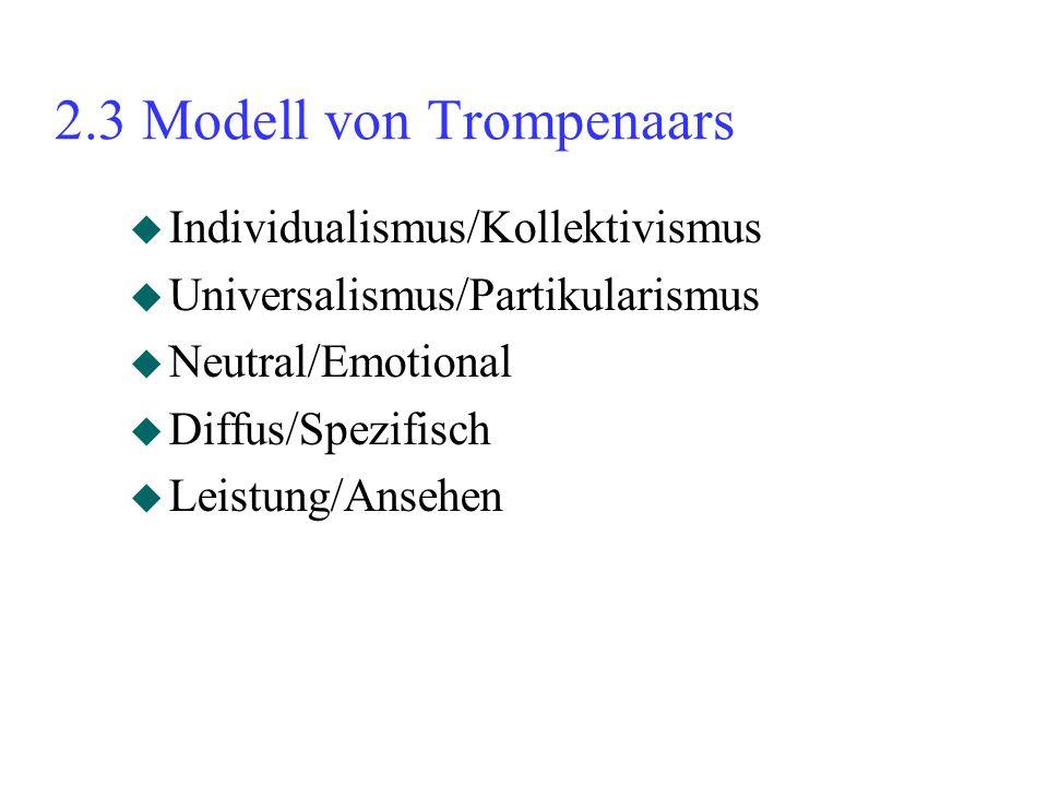 2.3 Modell von Trompenaars u Individualismus/Kollektivismus u Universalismus/Partikularismus u Neutral/Emotional u Diffus/Spezifisch u Leistung/Ansehe