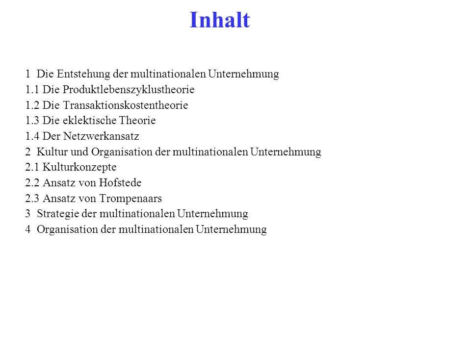 Offene Fragen.(Tihanyi et al. 2005) u KD beeinflusst den ME.