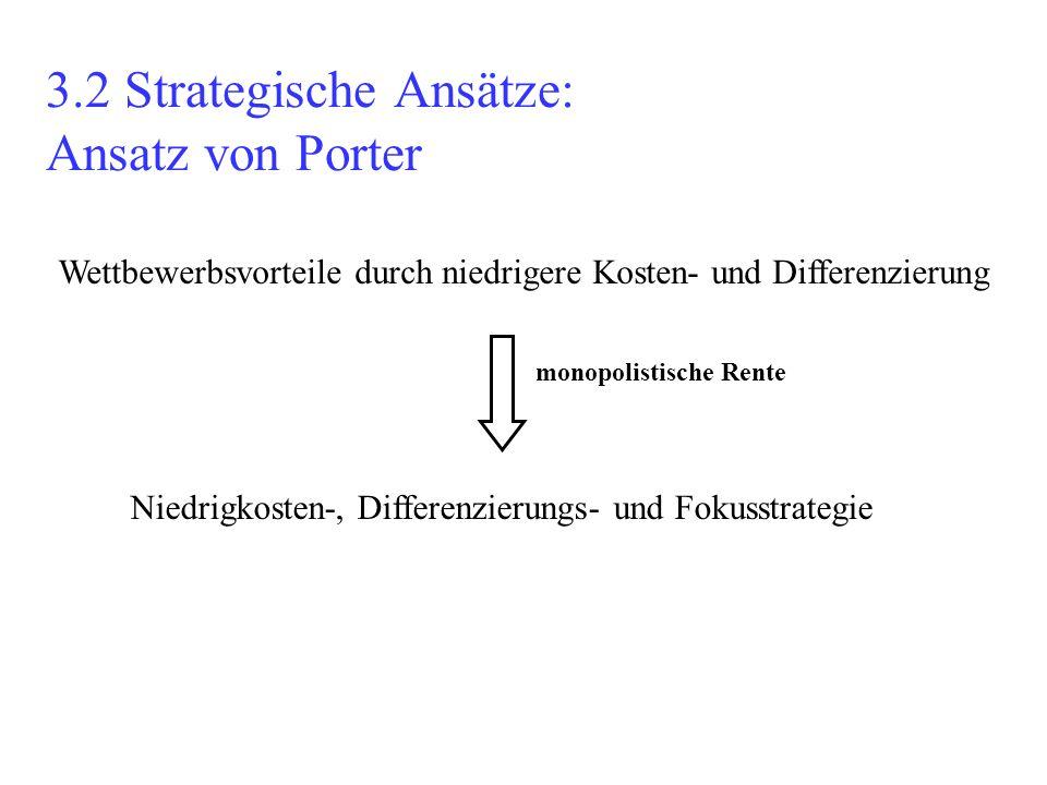 3.2 Strategische Ansätze: Ansatz von Porter Wettbewerbsvorteile durch niedrigere Kosten- und Differenzierung Niedrigkosten-, Differenzierungs- und Fok