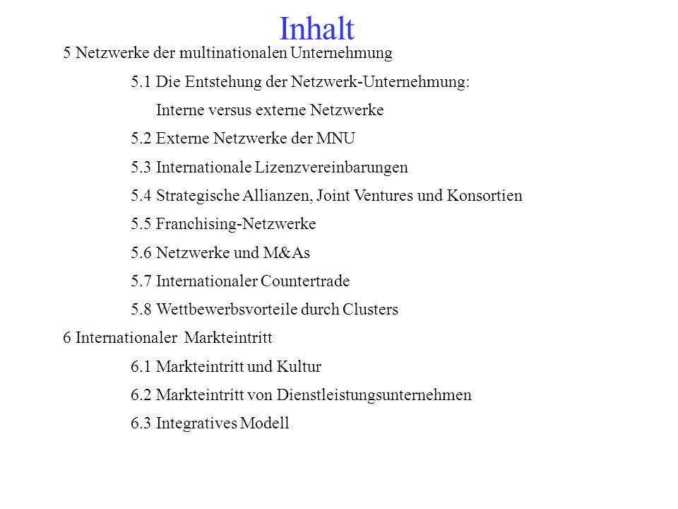 Inhalt 5 Netzwerke der multinationalen Unternehmung 5.1 Die Entstehung der Netzwerk-Unternehmung: Interne versus externe Netzwerke 5.2 Externe Netzwer