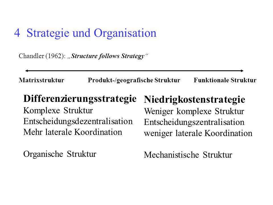 4 Strategie und Organisation Chandler (1962): Structure follows Strategy Matrixstruktur Produkt-/geografische Struktur Funktionale Struktur Differenzi
