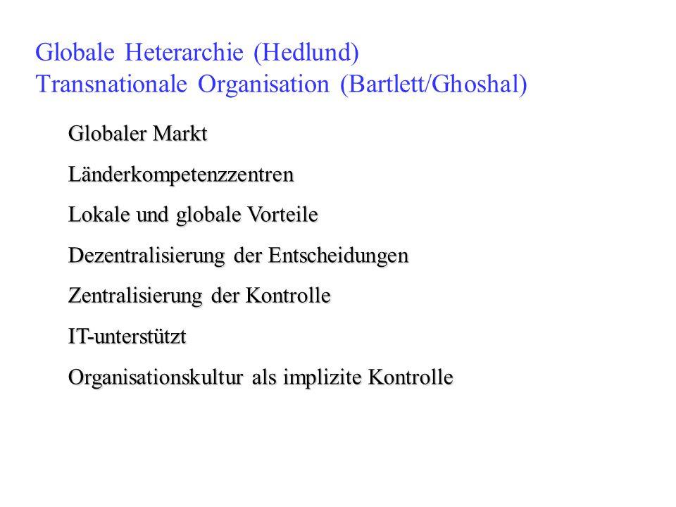 Globale Heterarchie (Hedlund) Transnationale Organisation (Bartlett/Ghoshal) Globaler Markt Länderkompetenzzentren Lokale und globale Vorteile Dezentr