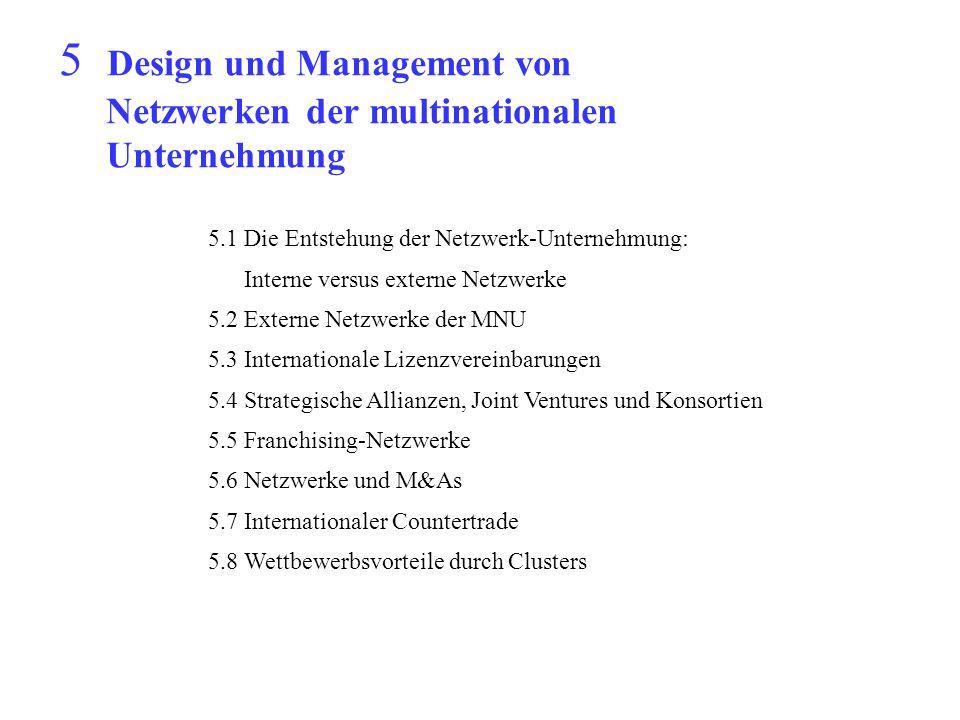 5 Design und Management von Netzwerken der multinationalen Unternehmung 5.1 Die Entstehung der Netzwerk-Unternehmung: Interne versus externe Netzwerke