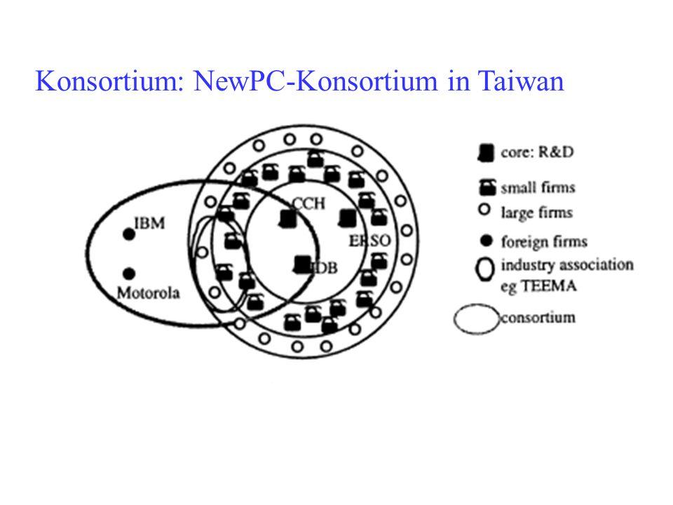 Konsortium: NewPC-Konsortium in Taiwan
