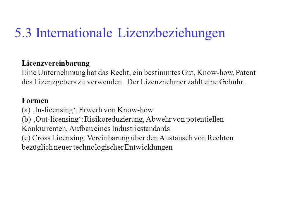 5.3 Internationale Lizenzbeziehungen Licenzvereinbarung Eine Unternehmung hat das Recht, ein bestimmtes Gut, Know-how, Patent des Lizenzgebers zu verw