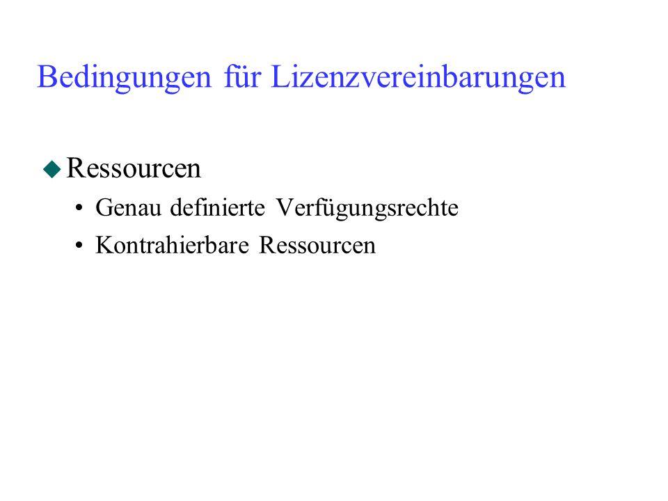 Bedingungen für Lizenzvereinbarungen u Ressourcen Genau definierte Verfügungsrechte Kontrahierbare Ressourcen