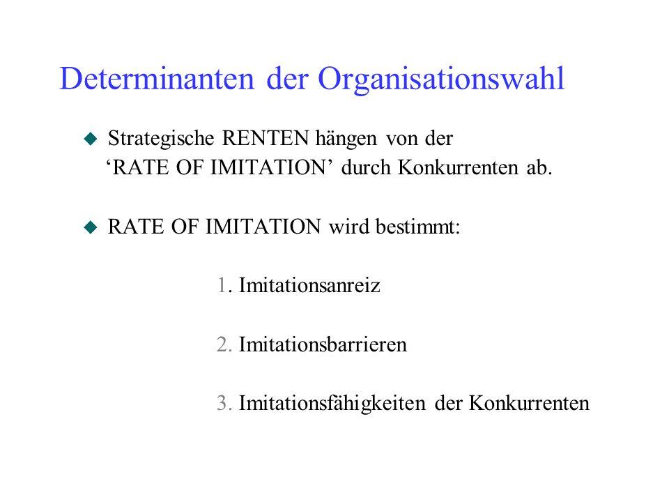 Determinanten der Organisationswahl u Strategische RENTEN hängen von der RATE OF IMITATION durch Konkurrenten ab. u RATE OF IMITATION wird bestimmt: 1
