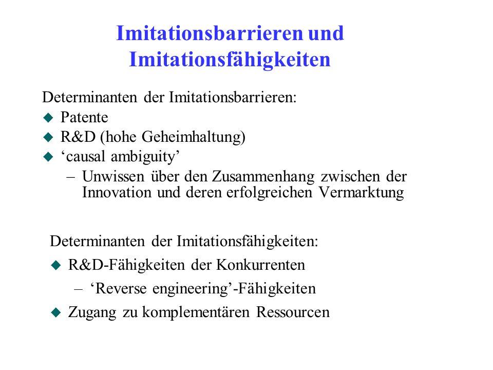 Imitationsbarrieren und Imitationsfähigkeiten Determinanten der Imitationsbarrieren: u Patente u R&D (hohe Geheimhaltung) u causal ambiguity –Unwissen