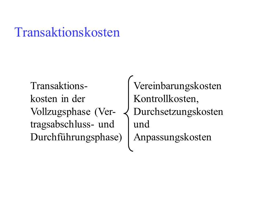 Transaktionskosten Vereinbarungskosten Kontrollkosten, Durchsetzungskosten und Anpassungskosten Transaktions- kosten in der Vollzugsphase (Ver- tragsa