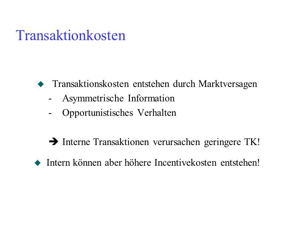 Transaktionkosten u Transaktionskosten entstehen durch Marktversagen -Asymmetrische Information -Opportunistisches Verhalten Interne Transaktionen ver