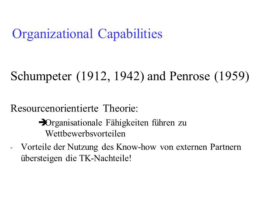 Organizational Capabilities Schumpeter (1912, 1942) and Penrose (1959) Resourcenorientierte Theorie: Organisationale Fähigkeiten führen zu Wettbewerbs