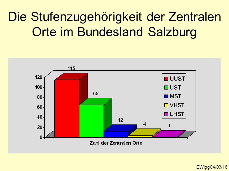 EWigg04/03/16 Die Stufenzugehörigkeit der Zentralen Orte im Bundesland Salzburg