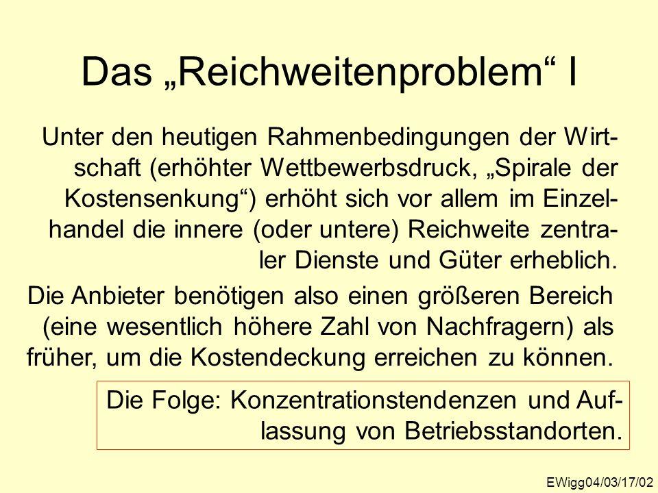Das Reichweitenproblem I EWigg04/03/17/02 Unter den heutigen Rahmenbedingungen der Wirt- schaft (erhöhter Wettbewerbsdruck, Spirale der Kostensenkung)